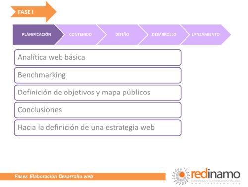 Prepara el terreno_Nuevaweb_redinamo